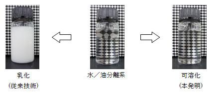 発明協会会長奨励賞:ポリグリセ...